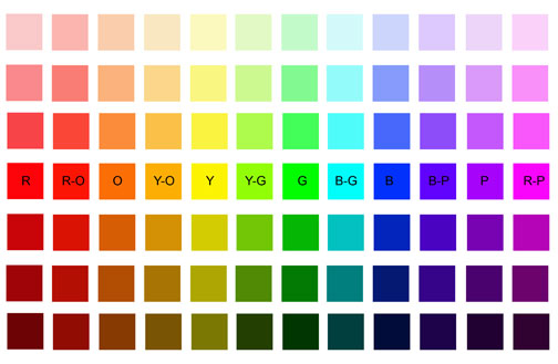 color theory/Color Chart