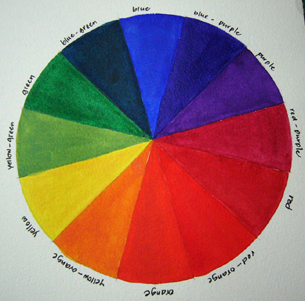 color wheel/Make Your Own Color Wheel